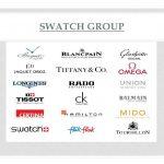 Danh sách tập đoàn sở hữu thương hiệu đồng hồ nổi tiếng trên thế giới